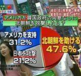 第二次朝鮮戦争勃発なら20万人超の難民が日本に流入! 防衛庁極秘資料が示す衝撃のシナリオ