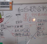 元NHK職員が紅白歌合戦の「金・女・暴力団」の繋がりを暴露 「受信料が暴力団に流れてる」